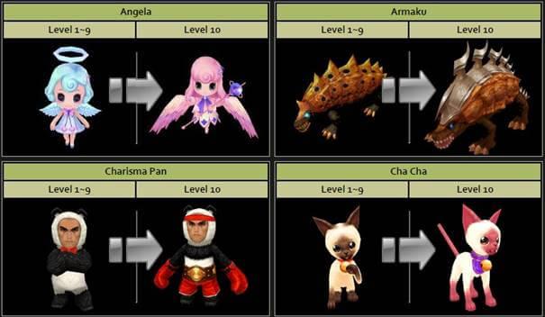 Evolução dos Cabal Online PEts