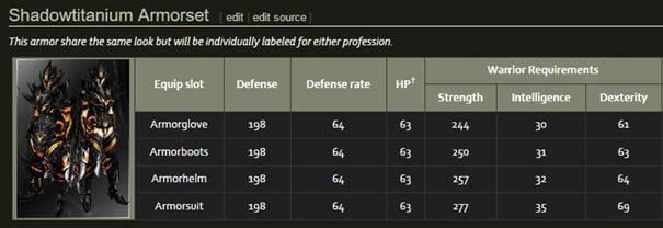 Status de um set de armadura registrado no Cabal Wiki